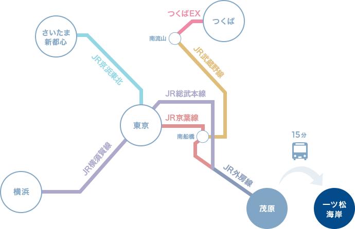 MAP 路線図