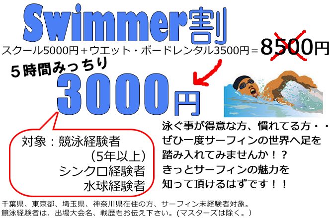 swimmer割