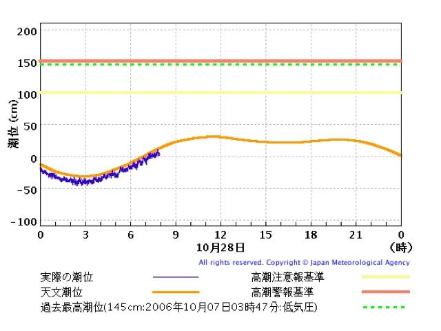 2DB813D1-D4A9-4843-BC54-346AB6BA5924