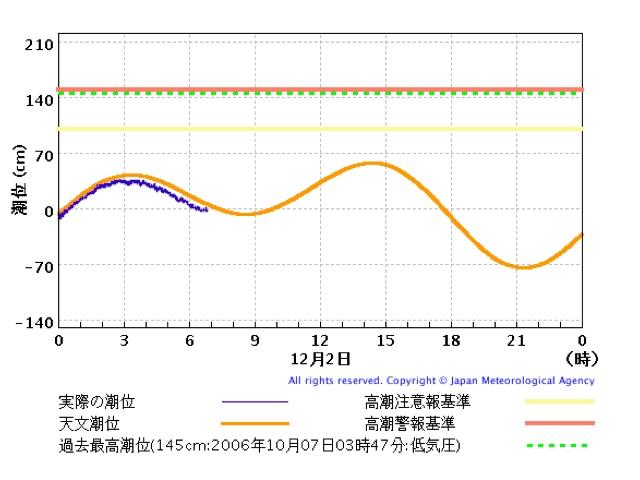 3340D0B2-C5EA-4046-BC93-4F9F12DC2891