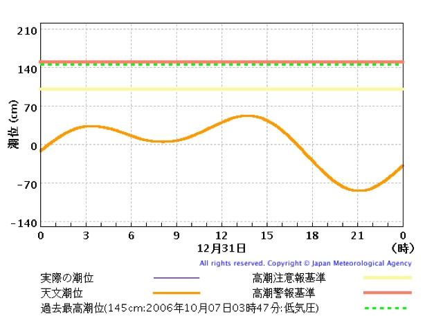 84C45DCB-B644-4808-BD12-03A25DE48624