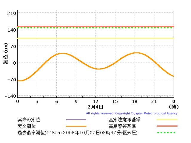 FC015F56-CF18-4E84-809A-79AECFE306BC