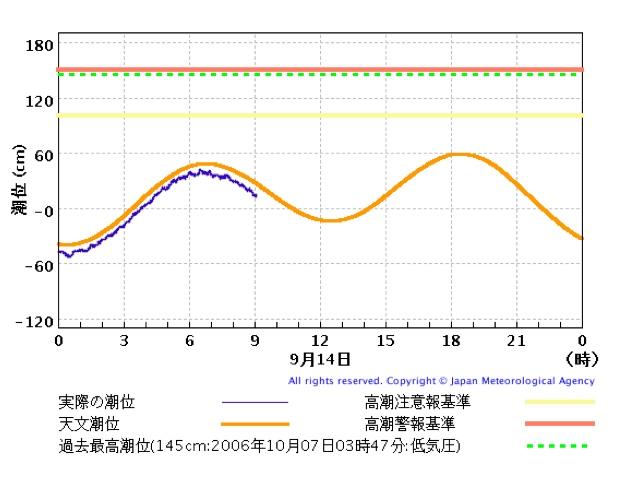 D8F140CA-31BC-4918-A1DE-FD725C41696A