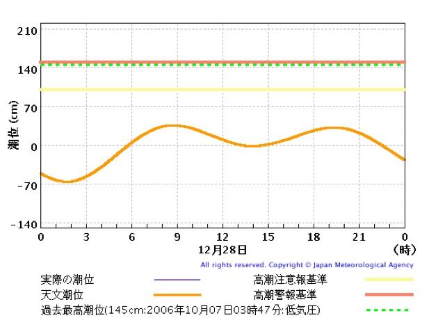 2BD0758D-FFCC-49B7-B76E-12079372ED0E