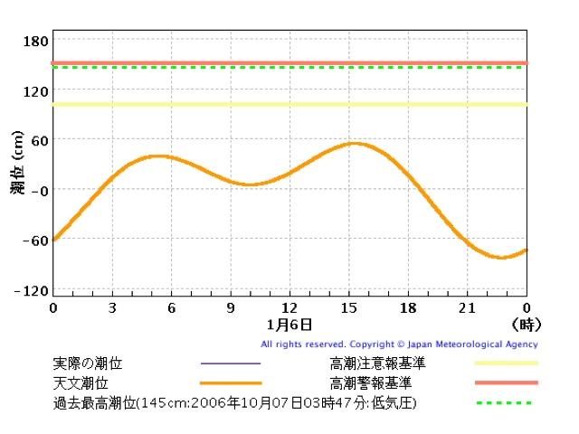 EEBA820A-4CD8-4C98-AC61-F623E387DBD2