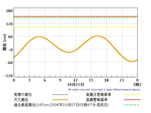 8228AF19-BD53-414B-8C6E-EC9F2CD0C8BE