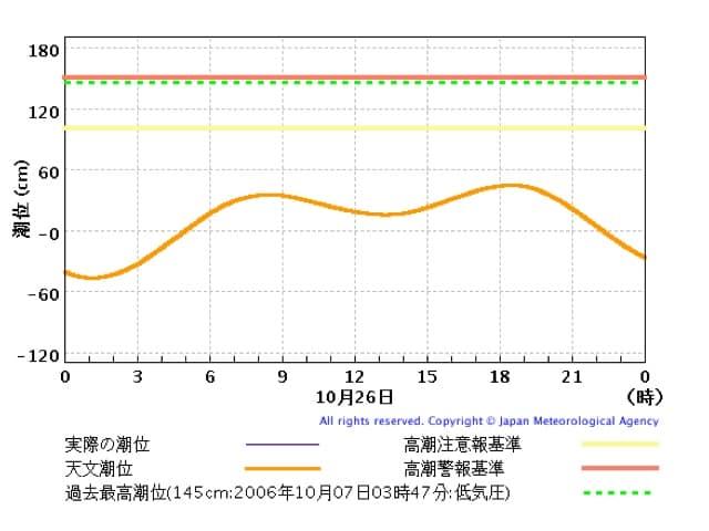 A5D8BB17-82CF-4683-805C-E70066D0BD18
