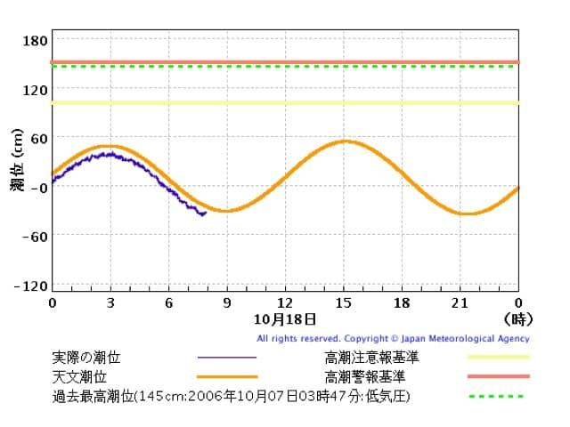 B71D50E8-C621-4943-A584-EED0DC5EC2EA