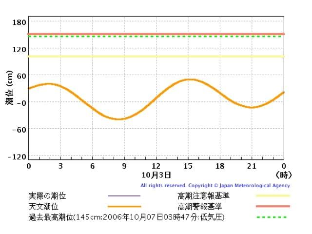 F9DE5504-DFF4-4FB3-ADED-A81F1C24523D