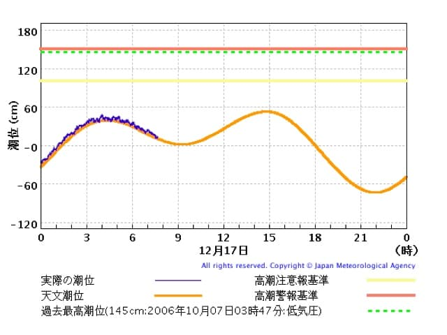 BA301C25-352A-4334-9CBD-5D8D45550CD8