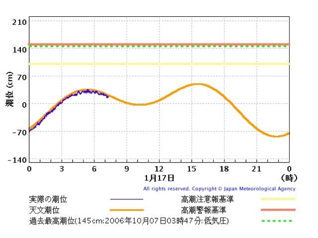 C131D53F-9E18-4BE4-9C07-EC65D488569C