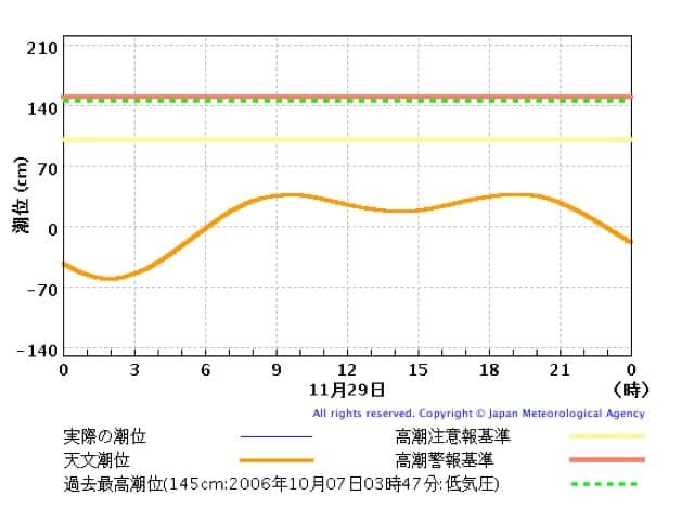 BF0B3C1F-7759-4B88-AFD9-2B5DFB168A7F
