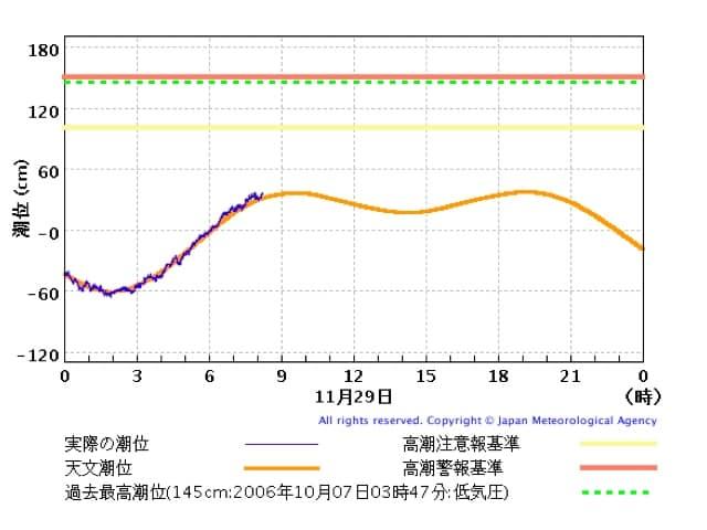E5CD1CCB-F252-4B5D-B400-485A11C17C91