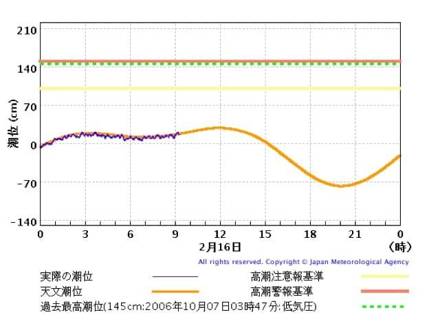 720B1D2C-A0EB-492E-9F56-DF3E1BEE340C