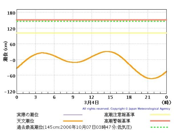1D6DF38C-2E80-4DE6-B50B-D7B411EA3560