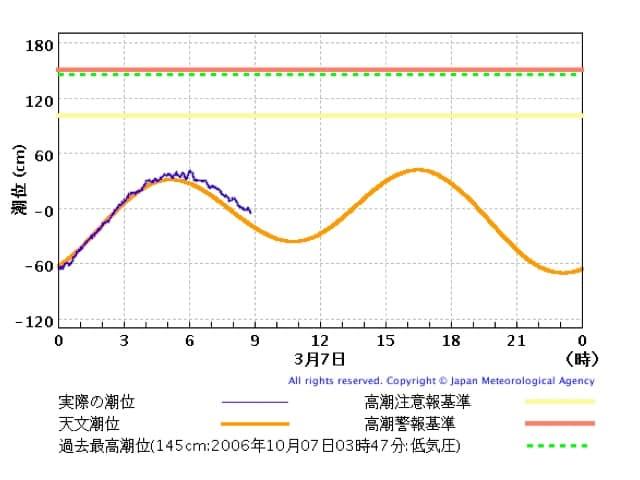 EE61A5D1-BB52-4B96-9A09-3692F308F9C3